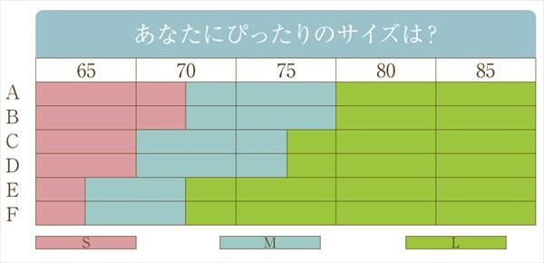 メディクチュールのサイズ表