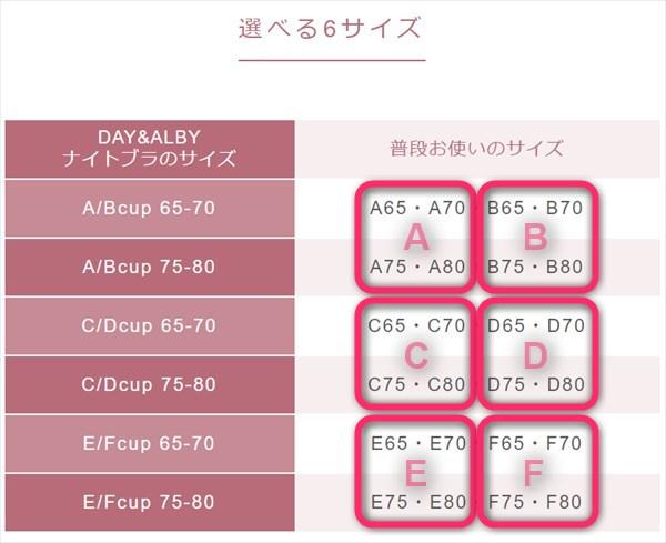 ナイトキープアップブラの修正したサイズ表